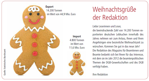 statistik weihnachtsgr e der redaktion. Black Bedroom Furniture Sets. Home Design Ideas